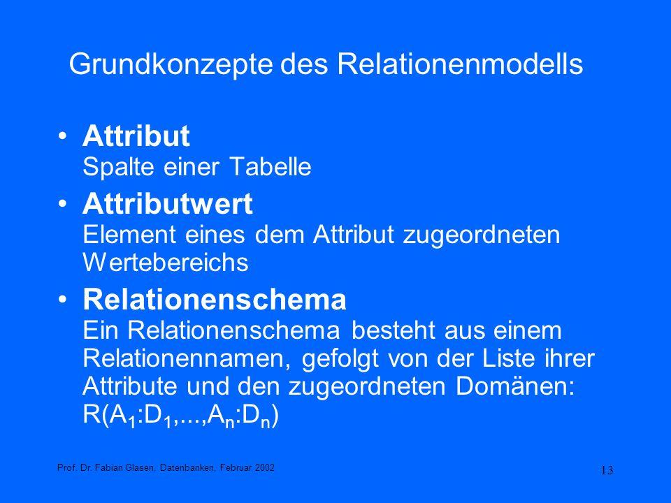 13 Grundkonzepte des Relationenmodells Attribut Spalte einer Tabelle Attributwert Element eines dem Attribut zugeordneten Wertebereichs Relationensche