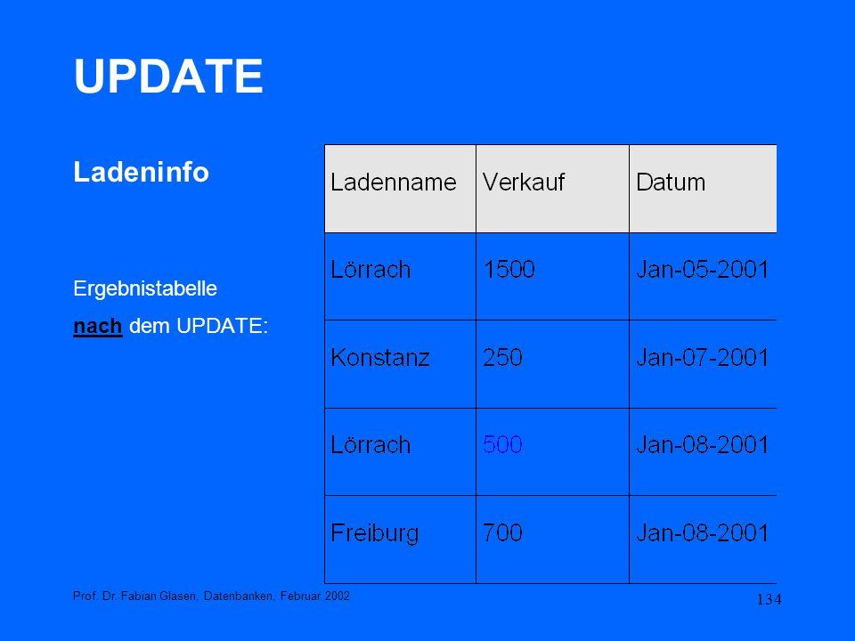 134 UPDATE Ladeninfo Ergebnistabelle nach dem UPDATE: Prof. Dr. Fabian Glasen, Datenbanken, Februar 2002