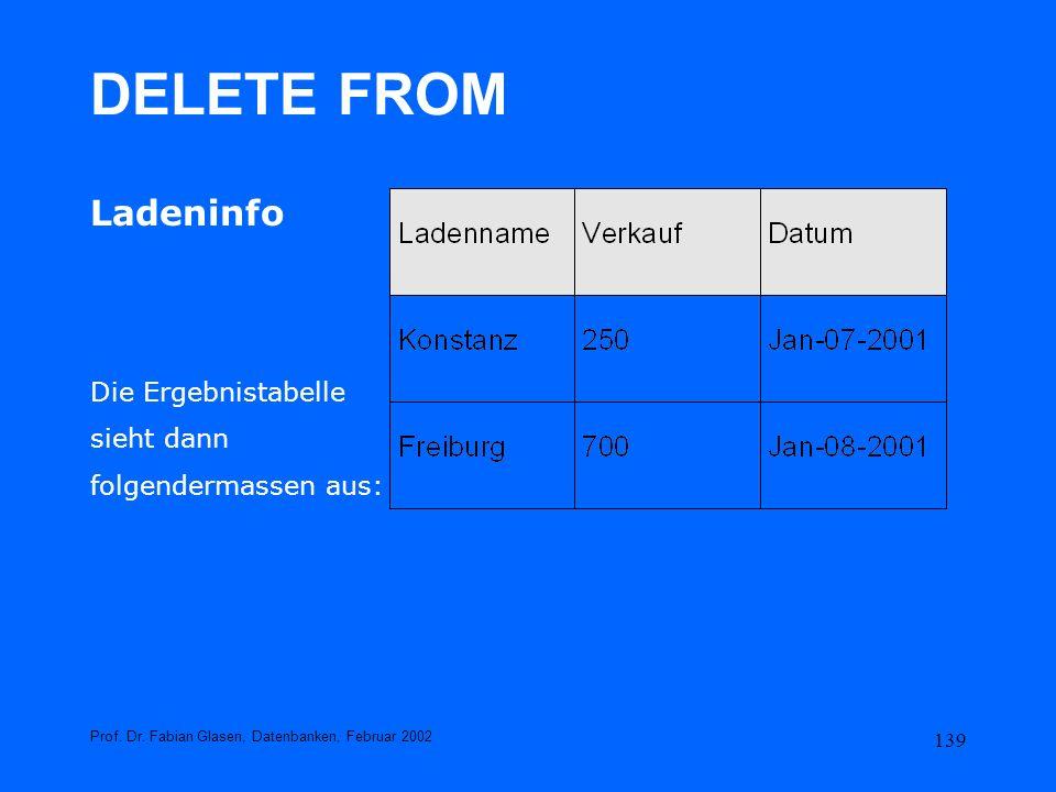 139 DELETE FROM Ladeninfo Die Ergebnistabelle sieht dann folgendermassen aus: Prof. Dr. Fabian Glasen, Datenbanken, Februar 2002