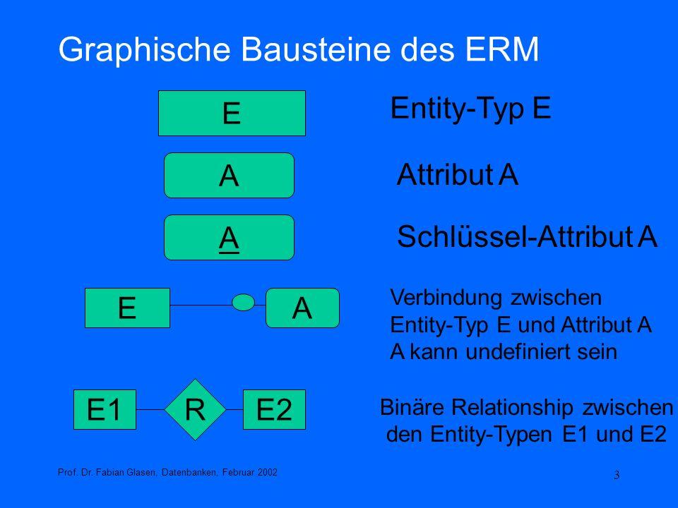 3 Graphische Bausteine des ERM Prof. Dr. Fabian Glasen, Datenbanken, Februar 2002 E Entity-Typ E A Attribut A A Schlüssel-Attribut A EA Verbindung zwi