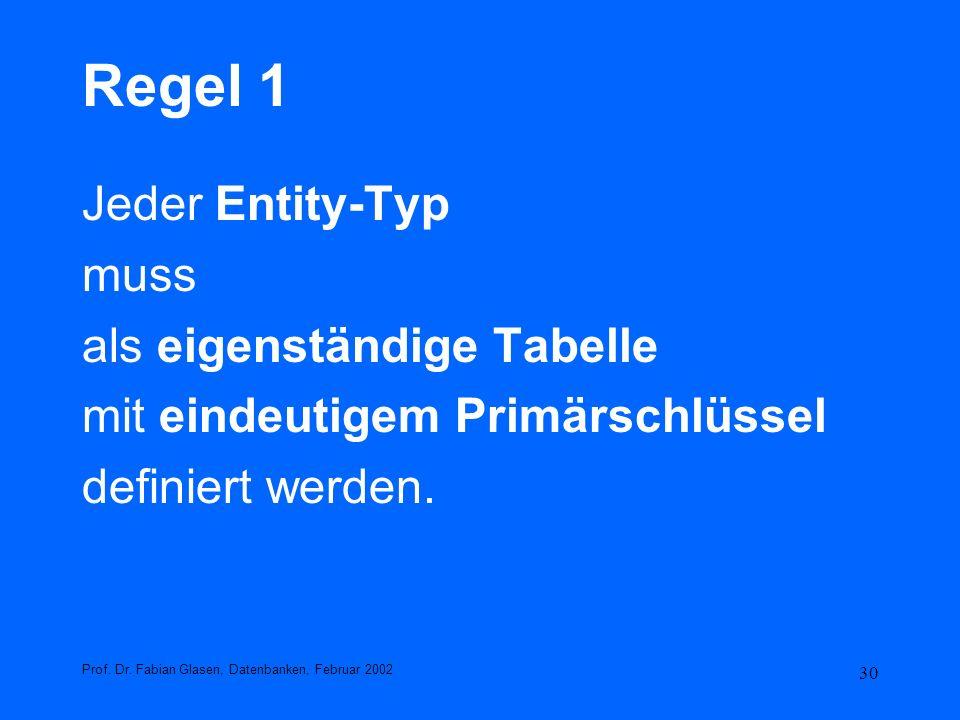 30 Regel 1 Jeder Entity-Typ muss als eigenständige Tabelle mit eindeutigem Primärschlüssel definiert werden. Prof. Dr. Fabian Glasen, Datenbanken, Feb