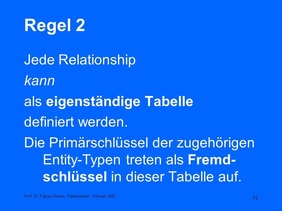 32 Regel 2 Jede Relationship kann als eigenständige Tabelle definiert werden. Die Primärschlüssel der zugehörigen Entity-Typen treten als Fremd- schlü