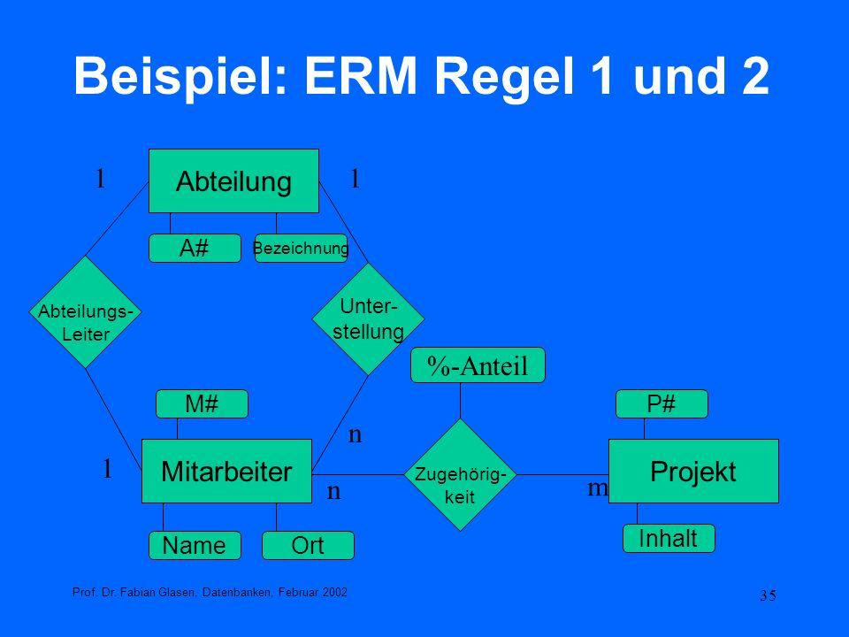 35 Beispiel: ERM Regel 1 und 2 Prof. Dr. Fabian Glasen, Datenbanken, Februar 2002 Abteilung ProjektMitarbeiter Zugehörig- keit Abteilungs- Leiter Unte