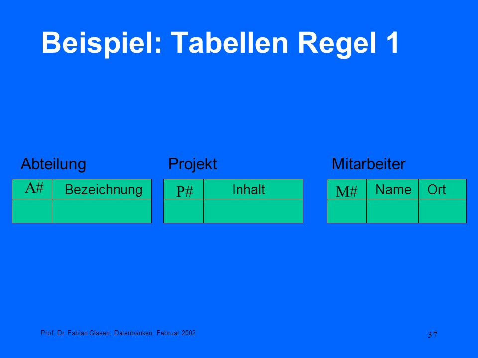 37 Beispiel: Tabellen Regel 1 Prof. Dr. Fabian Glasen, Datenbanken, Februar 2002 AbteilungProjektMitarbeiter A# Bezeichnung P# Inhalt M# NameOrt