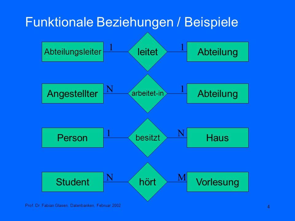 45 Regel 5 (1:1- Relationship) Jede 1:1 Relationship kann ohne zusätzliche eigenständige Tabelle definiert werden.