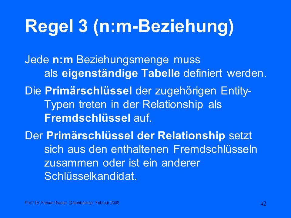 42 Regel 3 (n:m-Beziehung) Jede n:m Beziehungsmenge muss als eigenständige Tabelle definiert werden. Die Primärschlüssel der zugehörigen Entity- Typen