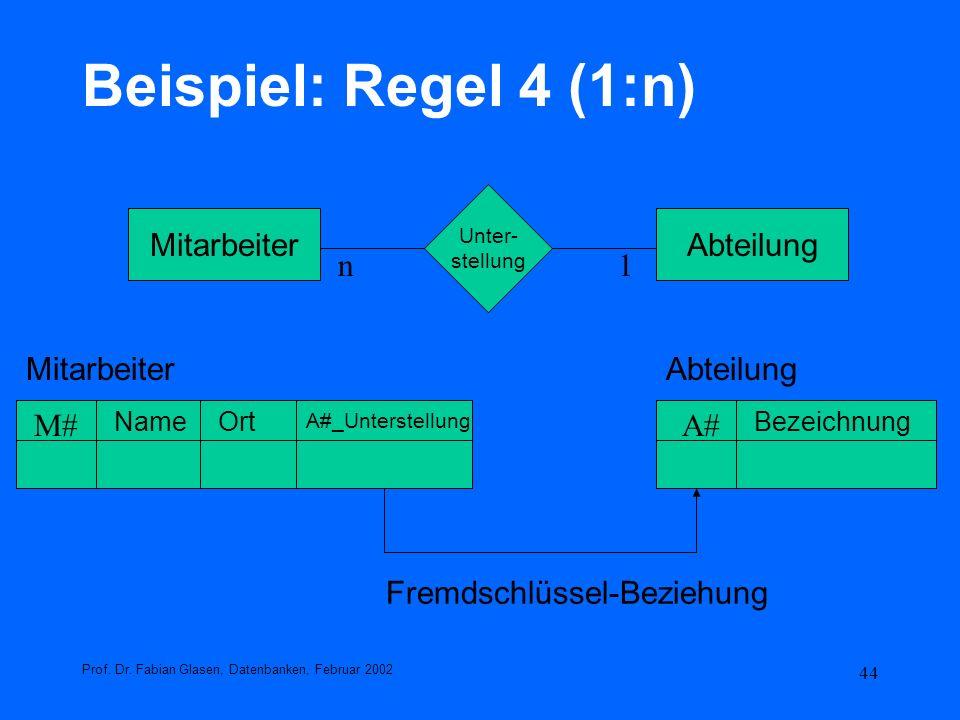44 Beispiel: Regel 4 (1:n) Prof. Dr. Fabian Glasen, Datenbanken, Februar 2002 MitarbeiterAbteilung Unter- stellung 1n AbteilungMitarbeiter A# Bezeichn