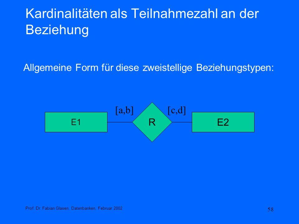 58 Kardinalitäten als Teilnahmezahl an der Beziehung Prof. Dr. Fabian Glasen, Datenbanken, Februar 2002 E1 E2 R [a,b][c,d] Allgemeine Form für diese z