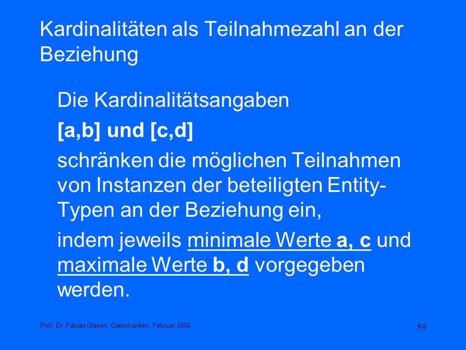 59 Kardinalitäten als Teilnahmezahl an der Beziehung Die Kardinalitätsangaben [a,b] und [c,d] schränken die möglichen Teilnahmen von Instanzen der bet