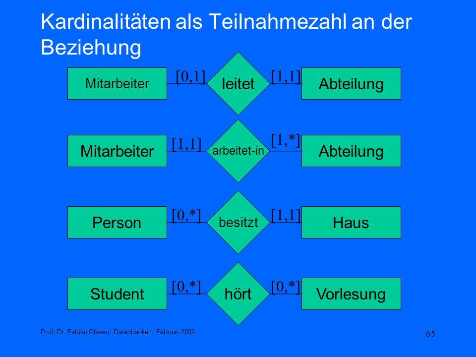 65 Kardinalitäten als Teilnahmezahl an der Beziehung Prof. Dr. Fabian Glasen, Datenbanken, Februar 2002 Mitarbeiter Abteilung leitet MitarbeiterAbteil
