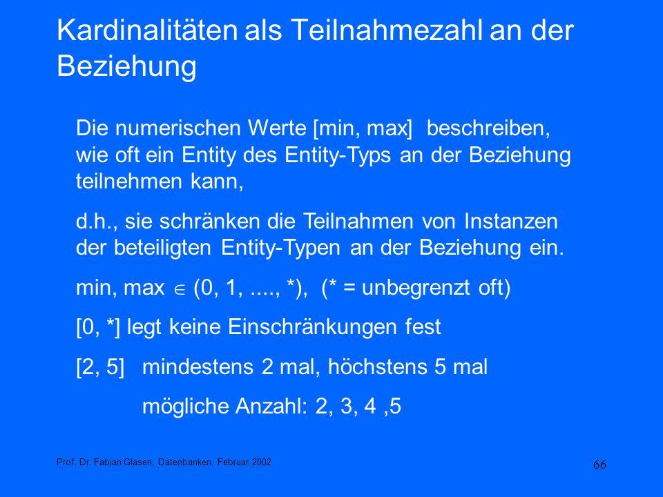 66 Kardinalitäten als Teilnahmezahl an der Beziehung Prof. Dr. Fabian Glasen, Datenbanken, Februar 2002 Die numerischen Werte [min, max] beschreiben,