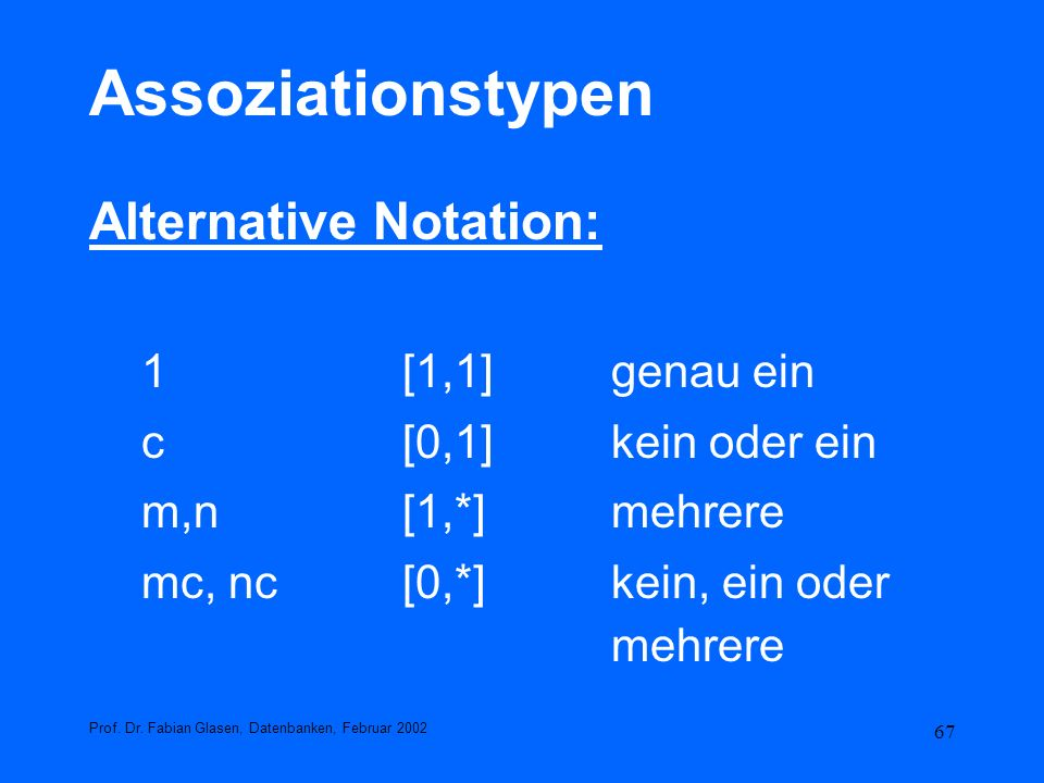 67 Assoziationstypen Alternative Notation: 1[1,1]genau ein c[0,1]kein oder ein m,n [1,*]mehrere mc, nc[0,*]kein, ein oder mehrere Prof. Dr. Fabian Gla