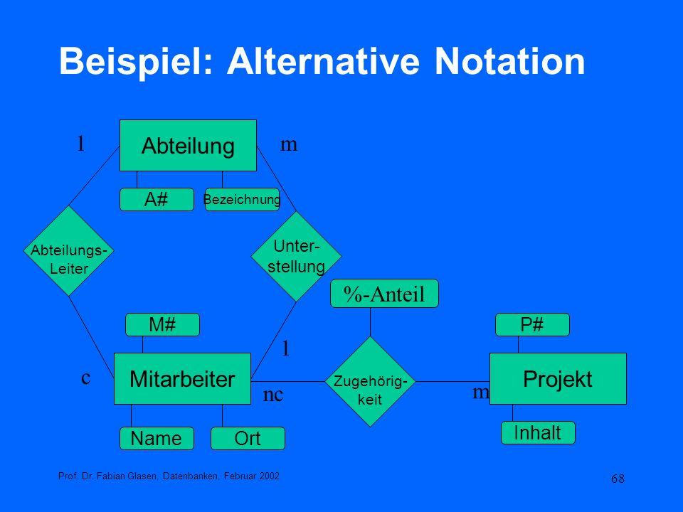 68 Beispiel: Alternative Notation Prof. Dr. Fabian Glasen, Datenbanken, Februar 2002 Abteilung ProjektMitarbeiter Zugehörig- keit Abteilungs- Leiter U