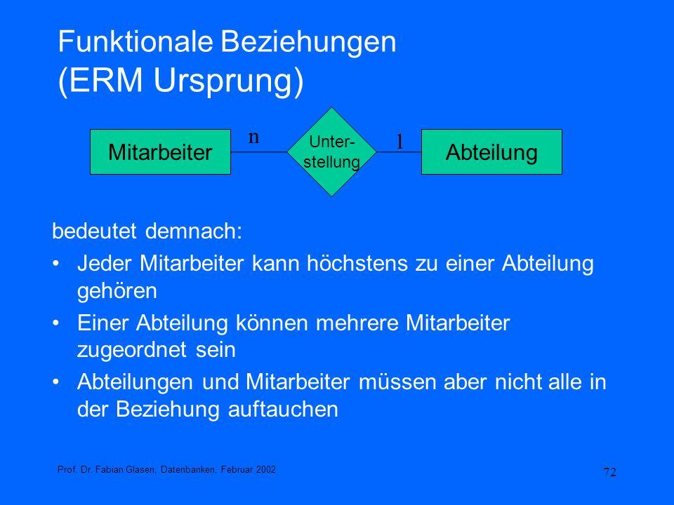 72 Funktionale Beziehungen (ERM Ursprung) bedeutet demnach: Jeder Mitarbeiter kann höchstens zu einer Abteilung gehören Einer Abteilung können mehrere