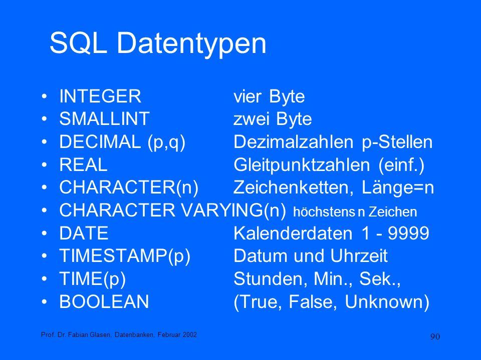 90 SQL Datentypen INTEGERvier Byte SMALLINTzwei Byte DECIMAL (p,q)Dezimalzahlen p-Stellen REALGleitpunktzahlen (einf.) CHARACTER(n)Zeichenketten, Läng