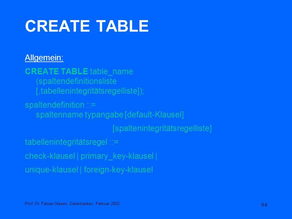 94 CREATE TABLE Allgemein: CREATE TABLE table_name (spaltendefinitionsliste [,tabellenintegritätsregelliste]); spaltendefinition ::= spaltenname typan