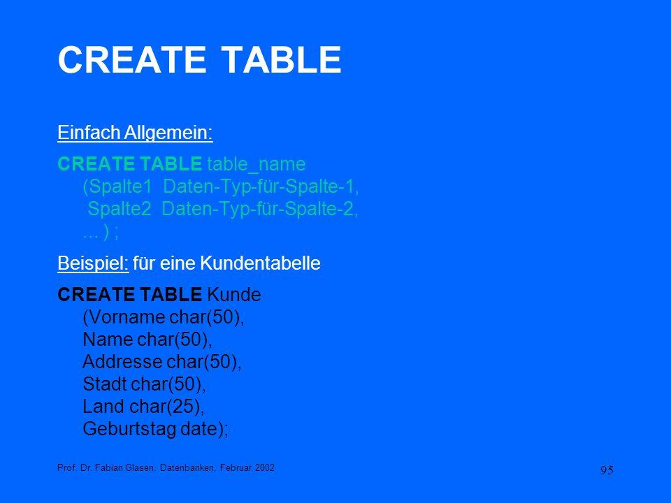 95 CREATE TABLE Einfach Allgemein: CREATE TABLE table_name (Spalte1 Daten-Typ-für-Spalte-1, Spalte2 Daten-Typ-für-Spalte-2,... ) ; Beispiel: für eine