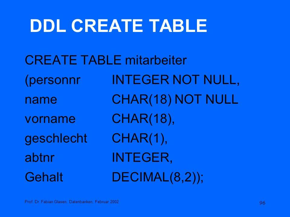 96 DDL CREATE TABLE CREATE TABLE mitarbeiter (personnrINTEGER NOT NULL, nameCHAR(18) NOT NULL vornameCHAR(18), geschlechtCHAR(1), abtnrINTEGER, Gehalt