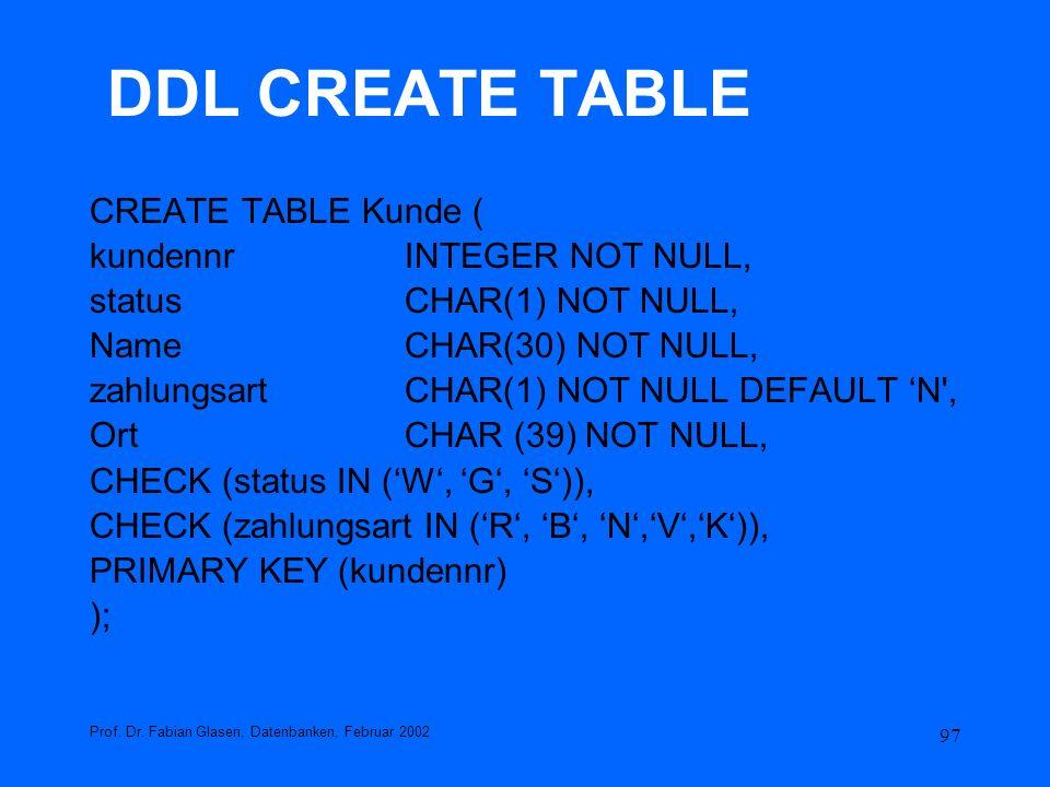 97 DDL CREATE TABLE CREATE TABLE Kunde ( kundennrINTEGER NOT NULL, statusCHAR(1) NOT NULL, NameCHAR(30) NOT NULL, zahlungsart CHAR(1) NOT NULL DEFAULT