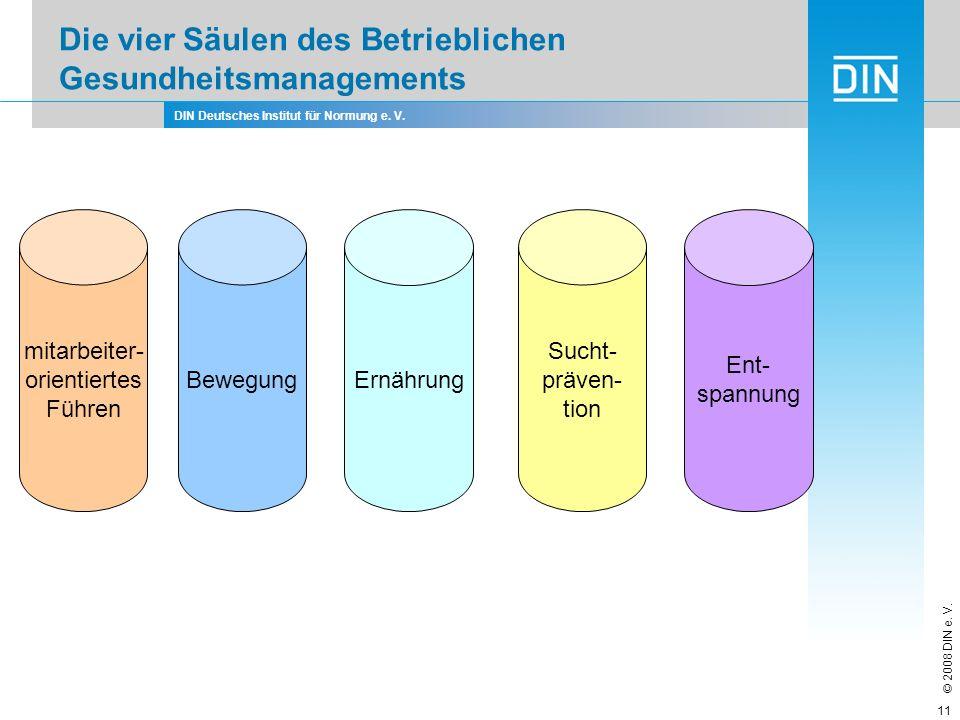 DIN Deutsches Institut für Normung e. V. © 2008 DIN e. V. 11 Die vier Säulen des Betrieblichen Gesundheitsmanagements BewegungErnährung Sucht- präven-