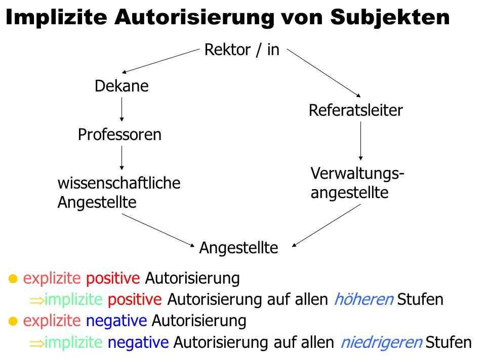 Implizite Autorisierung von Subjekten explizite positive Autorisierung implizite positive Autorisierung auf allen höheren Stufen explizite negative Au