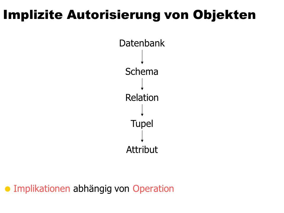 Implizite Autorisierung von Objekten Implikationen abhängig von Operation Datenbank Schema Relation Tupel Attribut