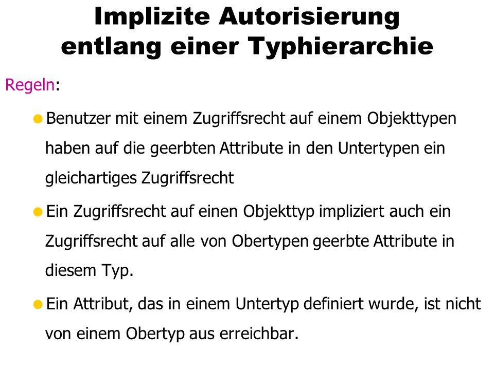 Implizite Autorisierung entlang einer Typhierarchie Regeln: Benutzer mit einem Zugriffsrecht auf einem Objekttypen haben auf die geerbten Attribute in