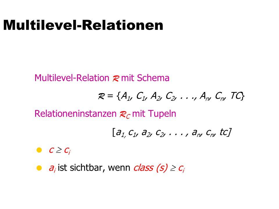 Multilevel-Relationen Multilevel-Relation R mit Schema R = {A 1, C 1, A 2, C 2,..., A n, C n, TC} Relationeninstanzen R C mit Tupeln [a 1, c 1, a 2, c