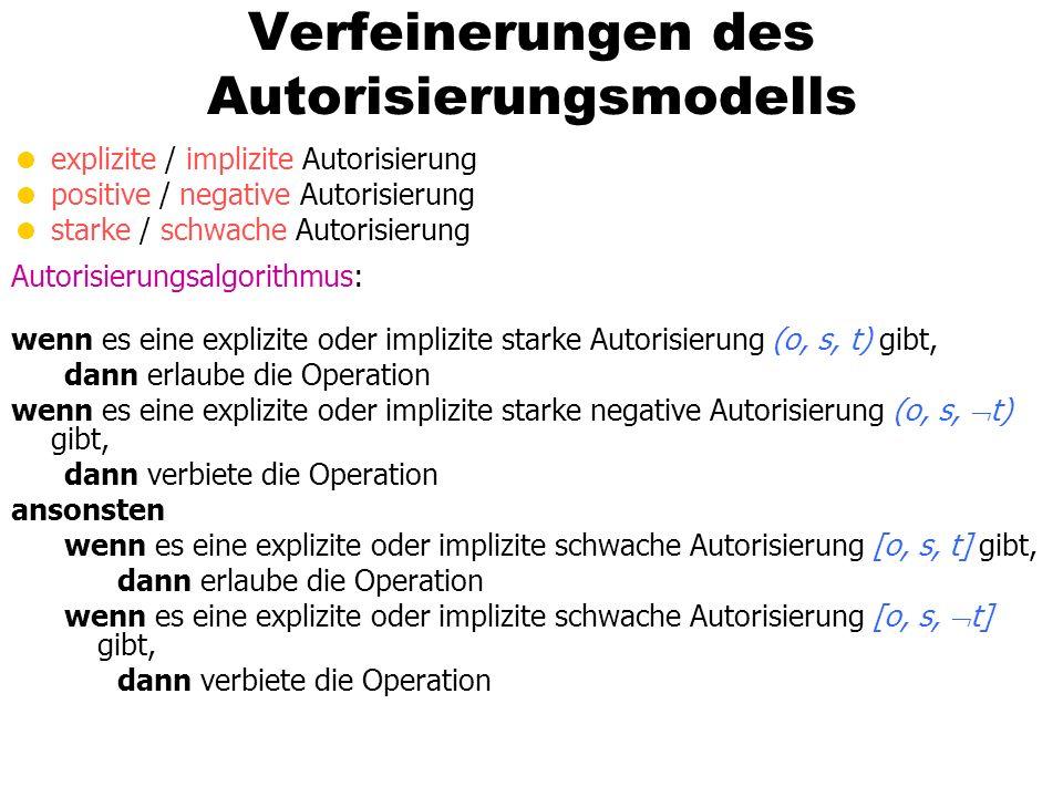 Verfeinerungen des Autorisierungsmodells explizite / implizite Autorisierung positive / negative Autorisierung starke / schwache Autorisierung Autoris