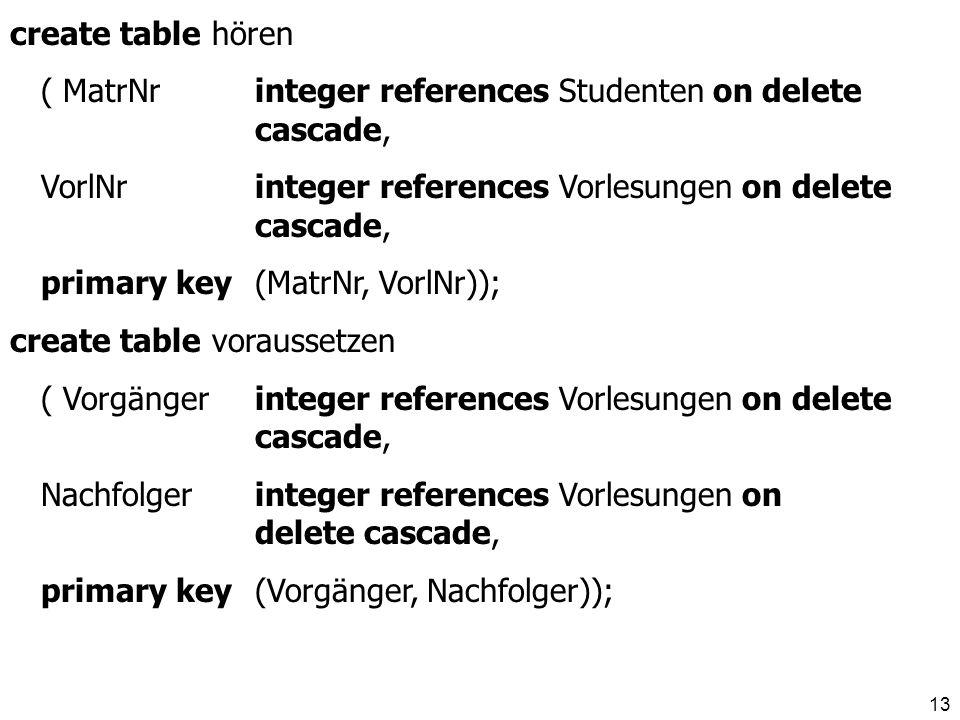 13 create table hören ( MatrNrinteger references Studenten on delete cascade, VorlNrinteger references Vorlesungen on delete cascade, primary key (Mat