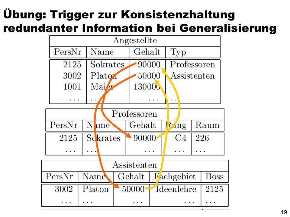 19 Übung: Trigger zur Konsistenzhaltung redundanter Information bei Generalisierung