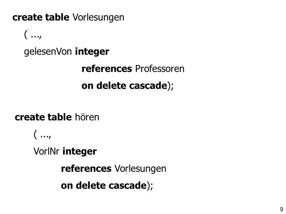 9 create table Vorlesungen (..., gelesenVon integer references Professoren on delete cascade); create table hören (..., VorlNr integer references Vorl