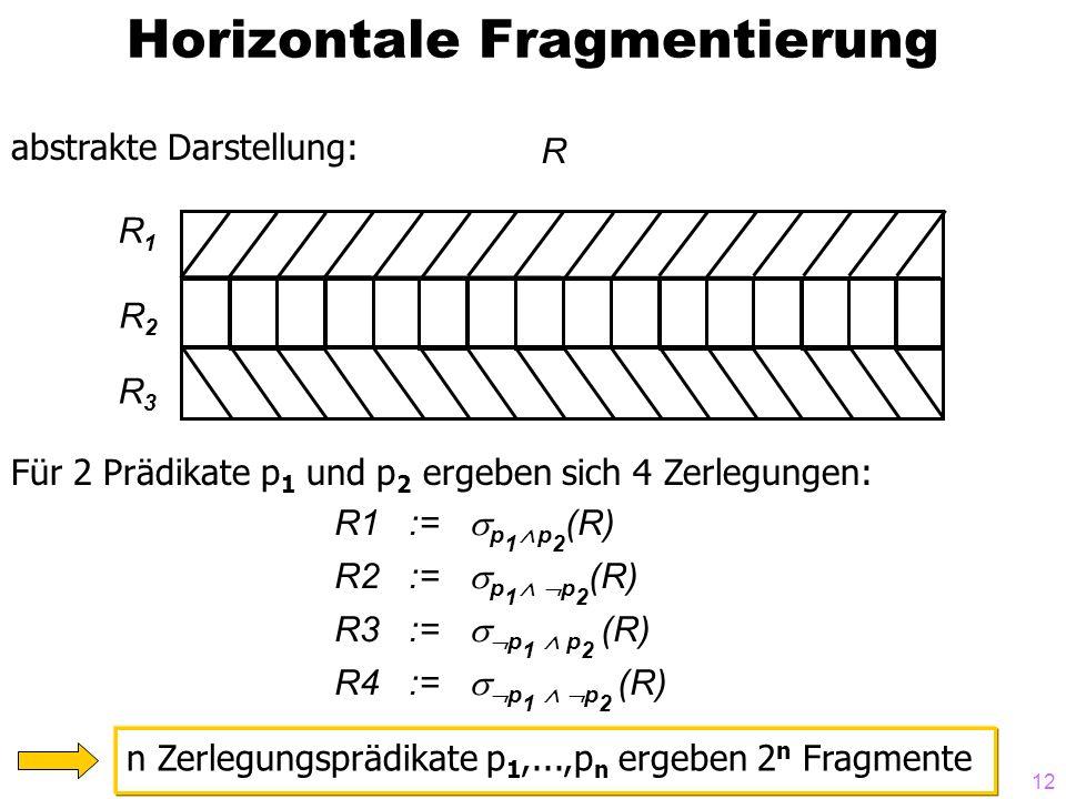 12 Horizontale Fragmentierung abstrakte Darstellung: Für 2 Prädikate p 1 und p 2 ergeben sich 4 Zerlegungen: n Zerlegungsprädikate p 1,...,p n ergeben