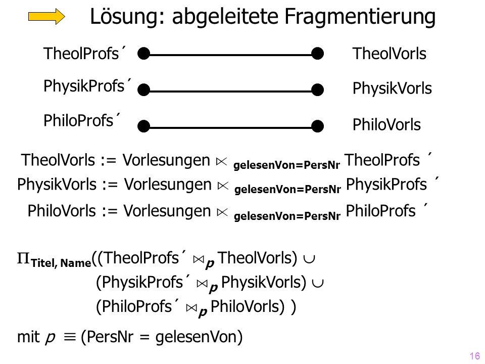 16 Lösung: abgeleitete Fragmentierung TheolProfs´ PhysikProfs´ PhiloProfs´ TheolVorls PhysikVorls PhiloVorls TheolVorls := Vorlesungen E gelesenVon=Pe