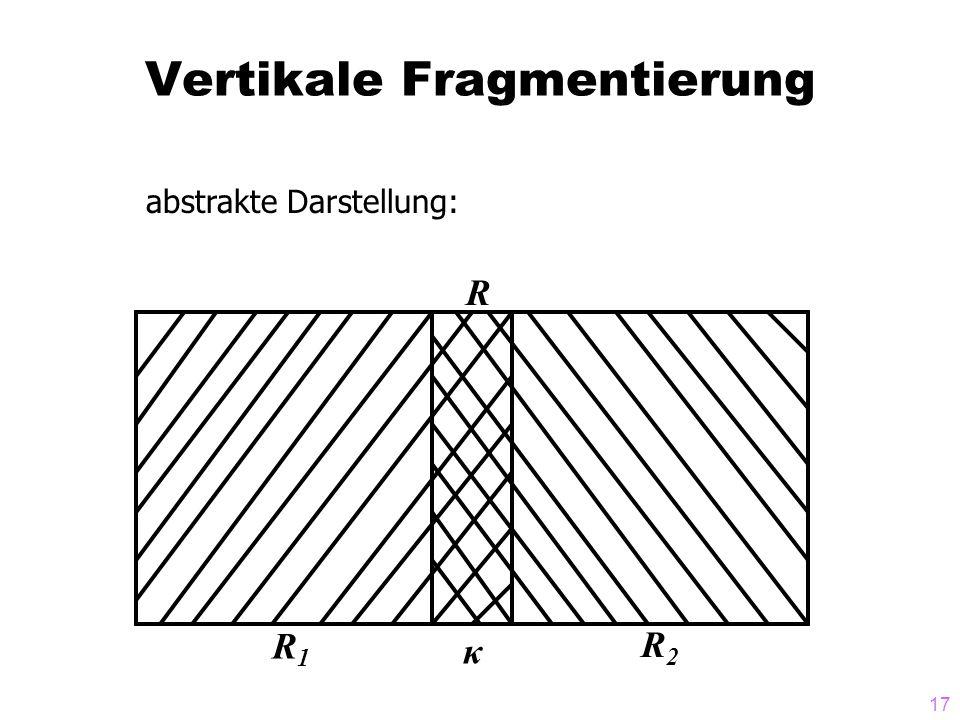 17 Vertikale Fragmentierung abstrakte Darstellung: R1R1 R2R2 R κ