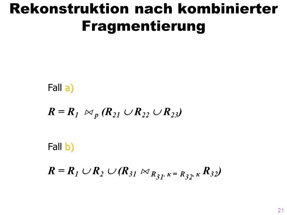 21 Rekonstruktion nach kombinierter Fragmentierung a) Fall a) R = R 1 A p (R 21 R 22 R 23 ) b) Fall b) R = R 1 R 2 (R 31 A R 31. κ = R 32. κ R 32 )
