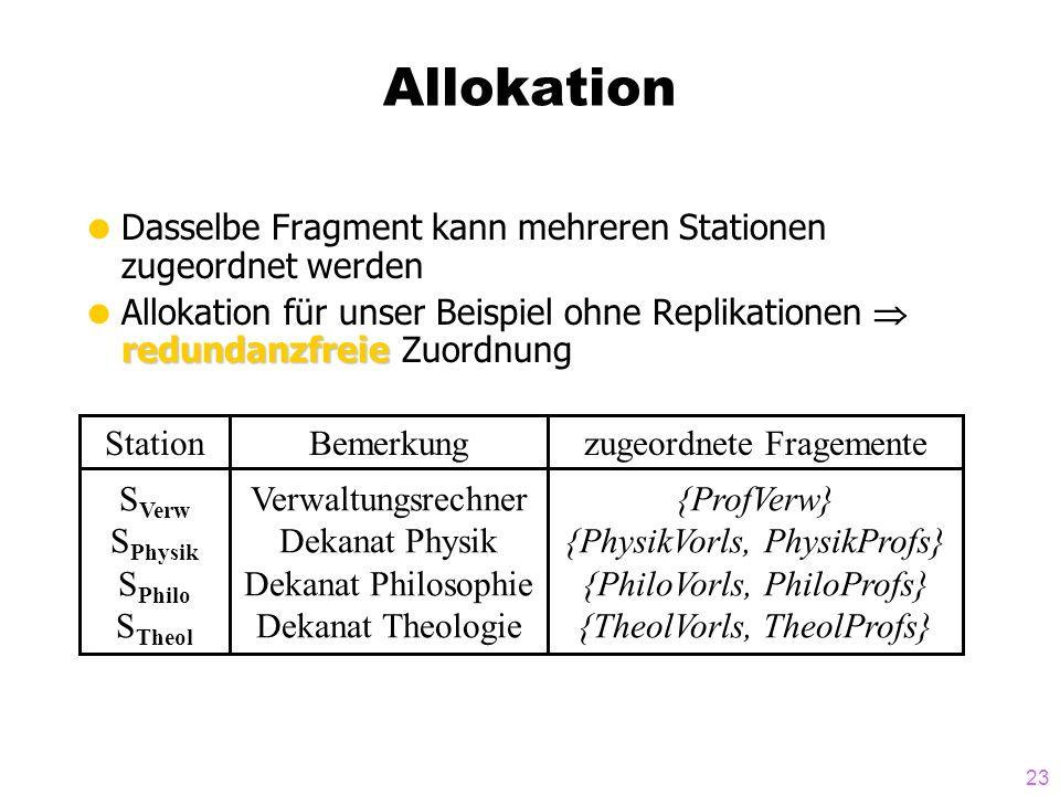 23 Allokation Dasselbe Fragment kann mehreren Stationen zugeordnet werden redundanzfreie Allokation für unser Beispiel ohne Replikationen redundanzfre