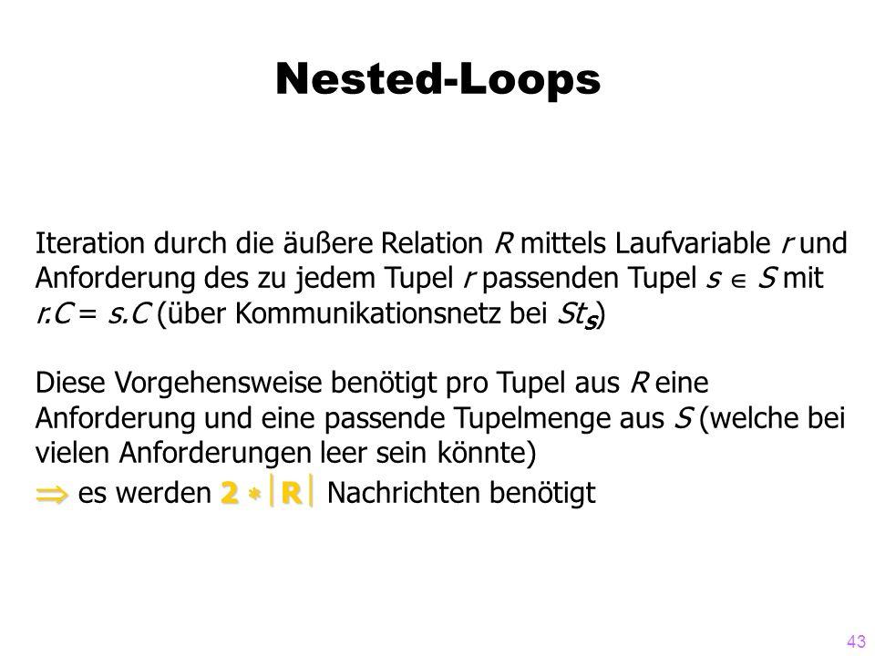 43 Nested-Loops Iteration durch die äußere Relation R mittels Laufvariable r und Anforderung des zu jedem Tupel r passenden Tupel s S mit r.C = s.C (ü