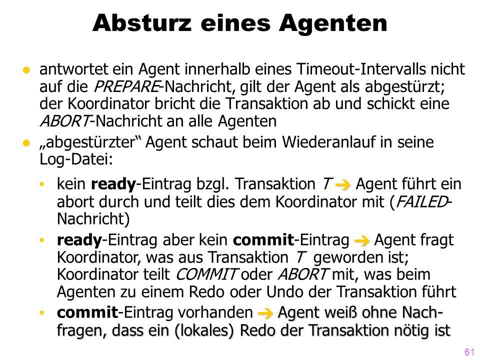 61 Absturz eines Agenten antwortet ein Agent innerhalb eines Timeout-Intervalls nicht auf die PREPARE-Nachricht, gilt der Agent als abgestürzt; der Ko