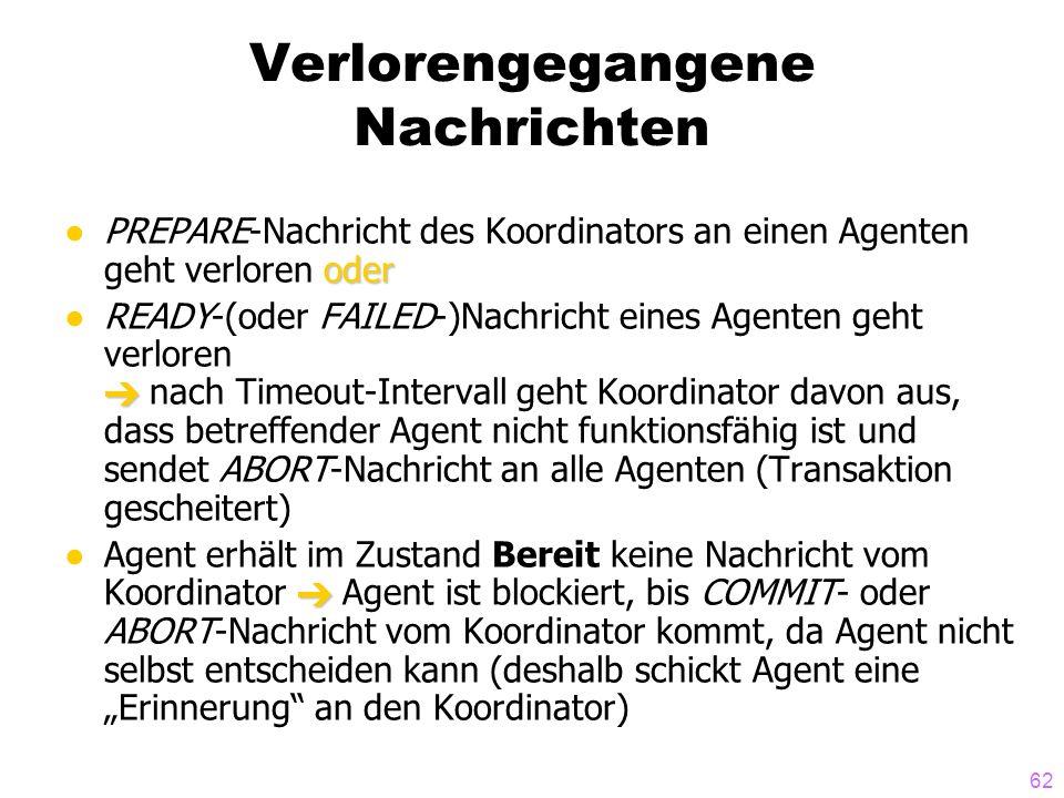 62 Verlorengegangene Nachrichten oderPREPARE-Nachricht des Koordinators an einen Agenten geht verloren oder READY-(oder FAILED-)Nachricht eines Agente