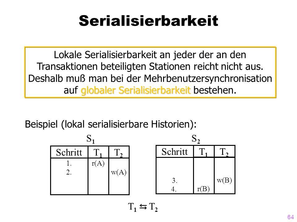 64 Serialisierbarkeit globaler Serialisierbarkeit Lokale Serialisierbarkeit an jeder der an den Transaktionen beteiligten Stationen reicht nicht aus.