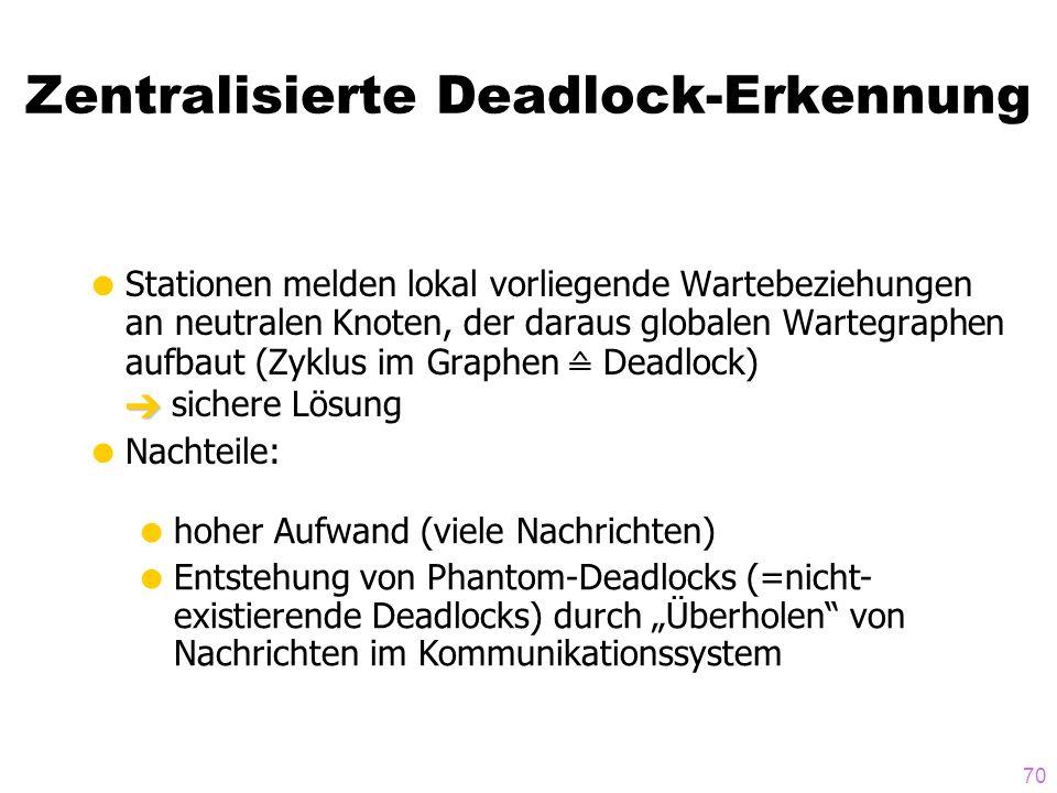 70 Zentralisierte Deadlock-Erkennung Stationen melden lokal vorliegende Wartebeziehungen an neutralen Knoten, der daraus globalen Wartegraphen aufbaut