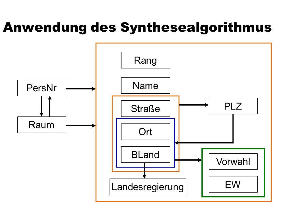 Synthesealgorithmus 1.Bestimme die kanonische Überdeckung Fc zu F. Wiederholung: a.Linksreduktion b.Rechtsreduktion c.Entfernung von FDs der Form d.Zu