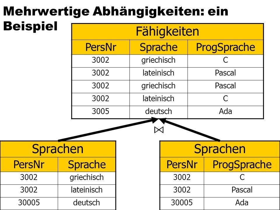 Mehrwertige Abhängigkeiten: ein Beispiel Fähigkeiten PersNrSpracheProgSprache 3002griechischC 3002lateinischPascal 3002griechischPascal 3002lateinisch