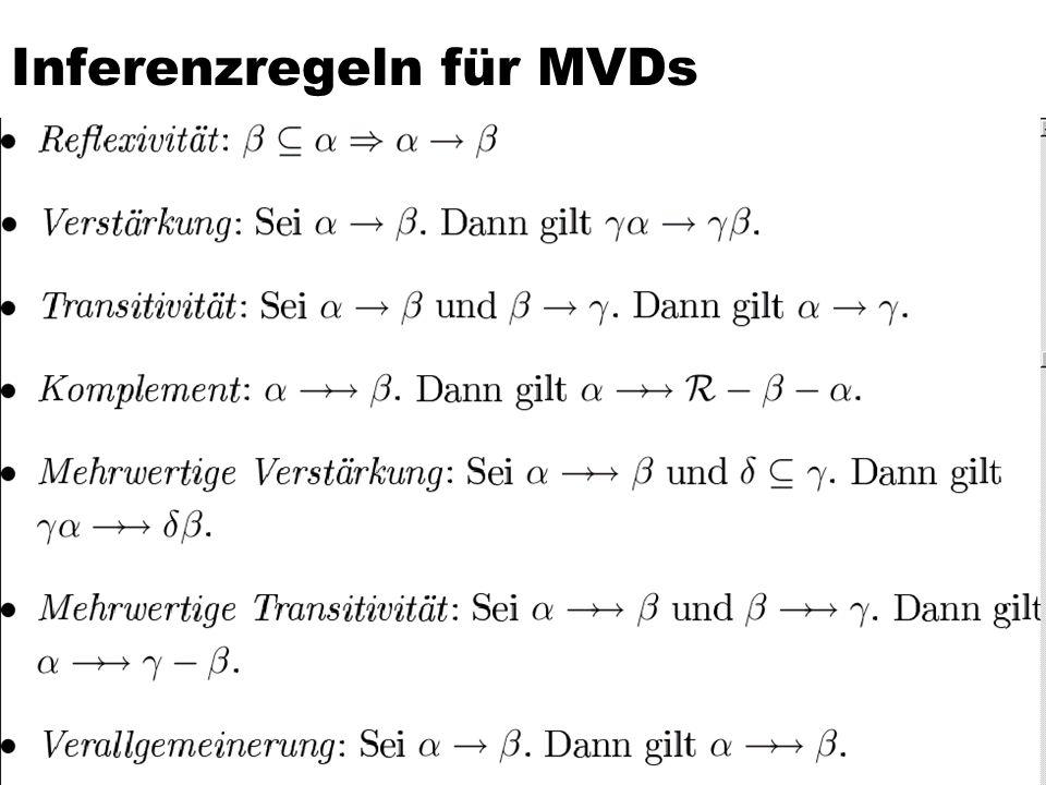 Verlustlose Zerlegung bei MVDs: hinreichende + notwendige Bedingung R = R 1 R 2 R1 := Π R 1 (R) R2 := Π R 2 (R) Die Zerlegung von R in R 1 und R 2 ist
