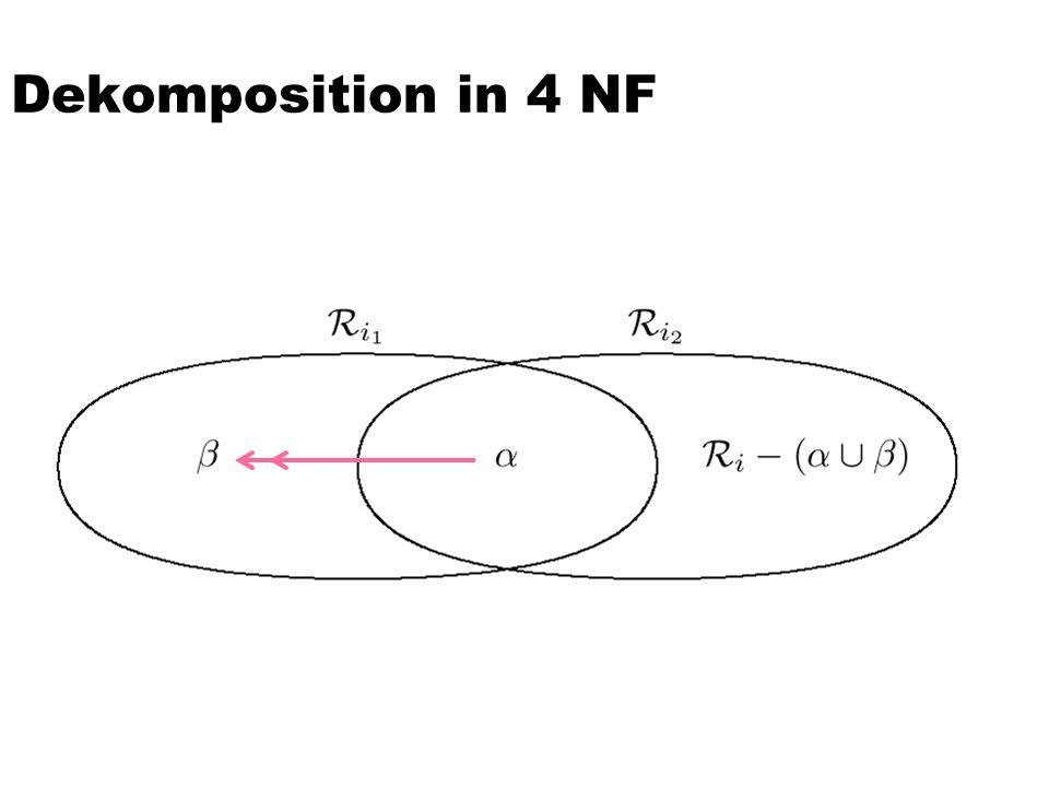 Dekomposition in 4 NF Starte mit der Menge Z := { R } Solange es noch ein Relationenschema R i in Z gibt, das nicht in 4NF ist, mache folgendes: Es gi