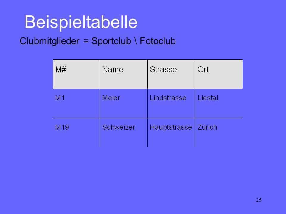 25 Beispieltabelle Clubmitglieder = Sportclub \ Fotoclub