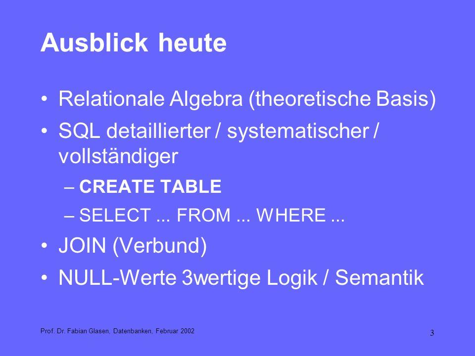 3 Ausblick heute Relationale Algebra (theoretische Basis) SQL detaillierter / systematischer / vollständiger –CREATE TABLE –SELECT... FROM... WHERE...