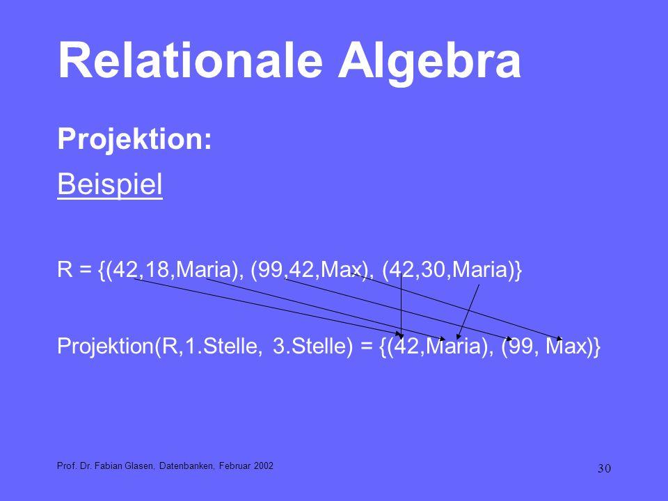 30 Relationale Algebra Projektion: Beispiel R = {(42,18,Maria), (99,42,Max), (42,30,Maria)} Projektion(R,1.Stelle, 3.Stelle) = {(42,Maria), (99, Max)}