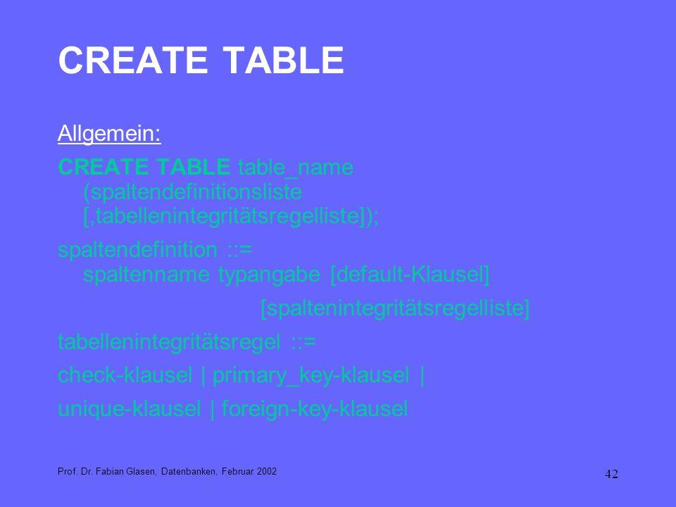 42 CREATE TABLE Allgemein: CREATE TABLE table_name (spaltendefinitionsliste [,tabellenintegritätsregelliste]); spaltendefinition ::= spaltenname typan